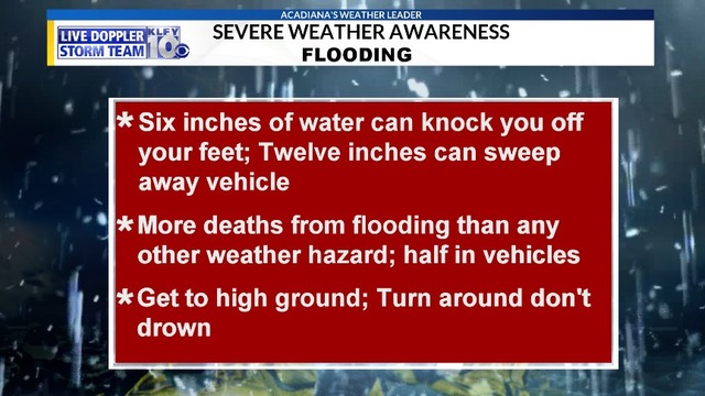 Flooding Facts