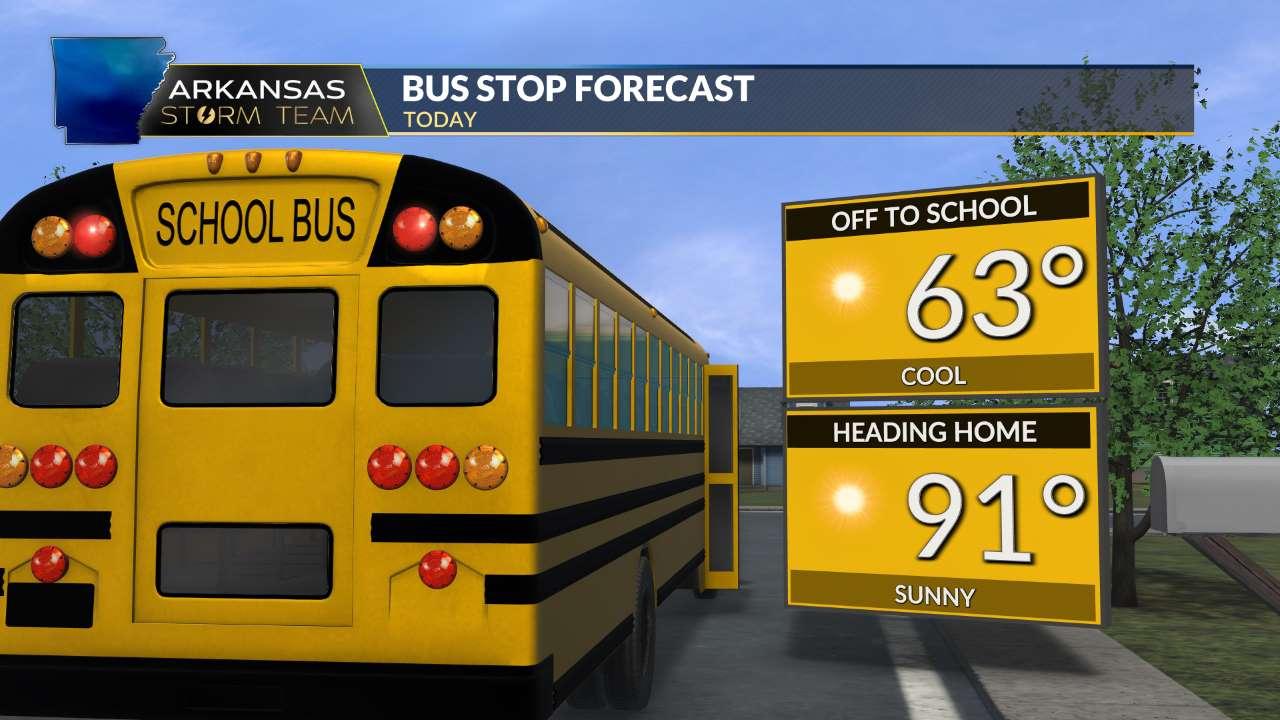 Bus Stop Forecast