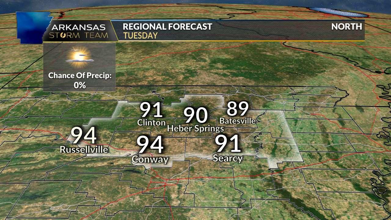 North AR Forecast