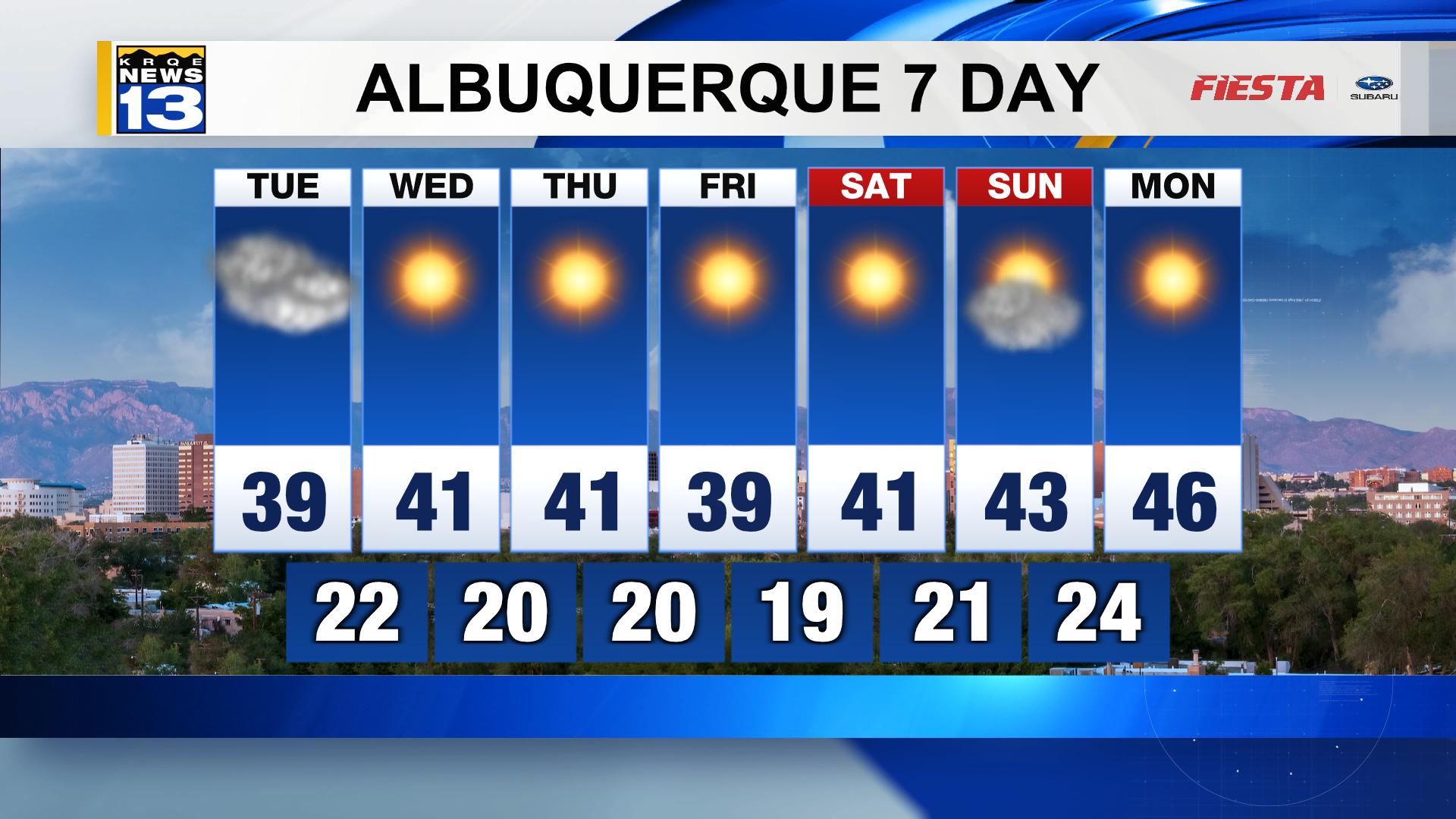 Albuquerque Weather