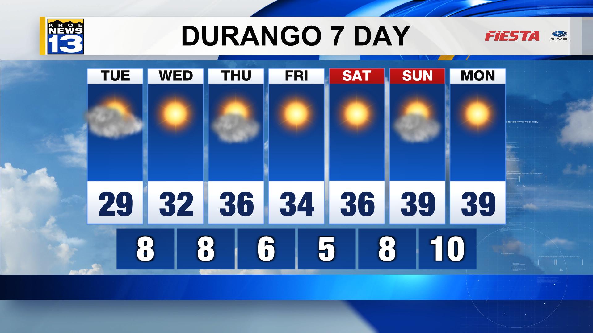 Durango Weather