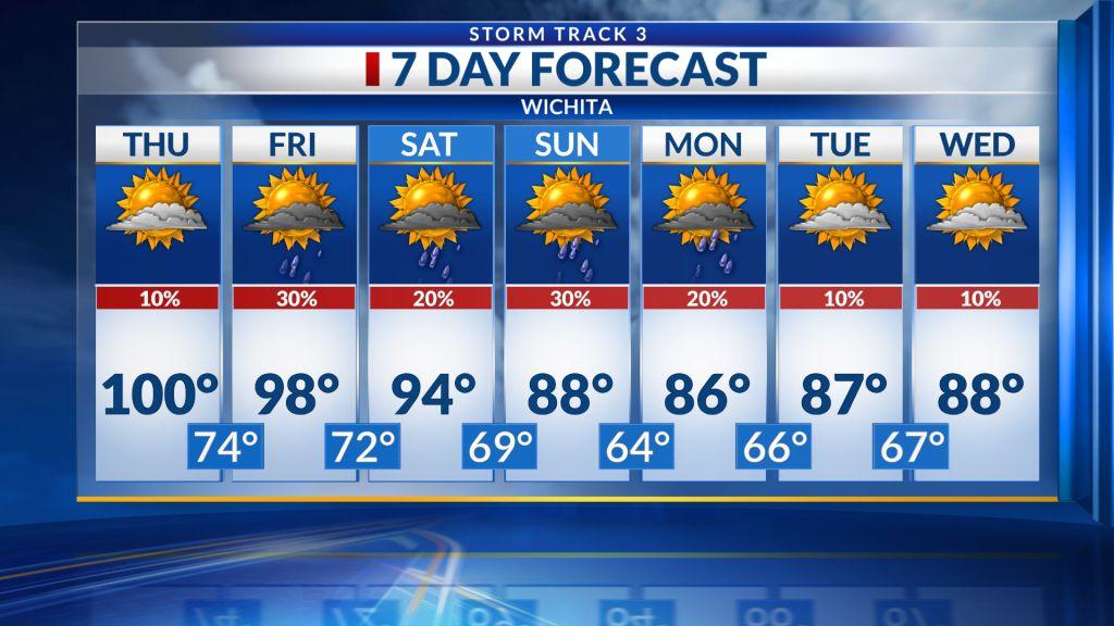 Click for Wichita forecast
