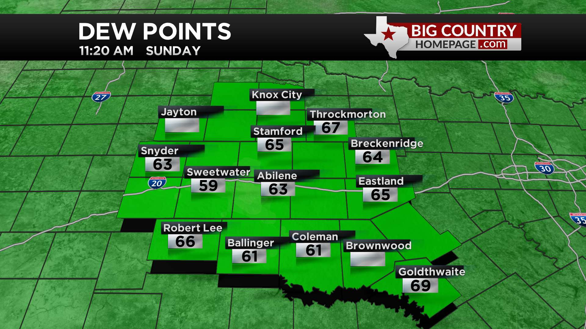 Big Country Dewpoints