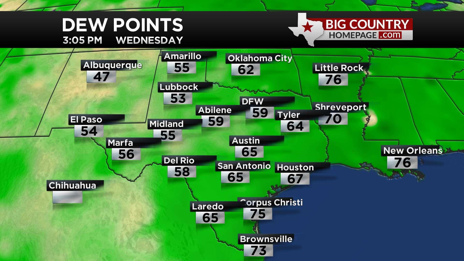 Texas Dewpoints