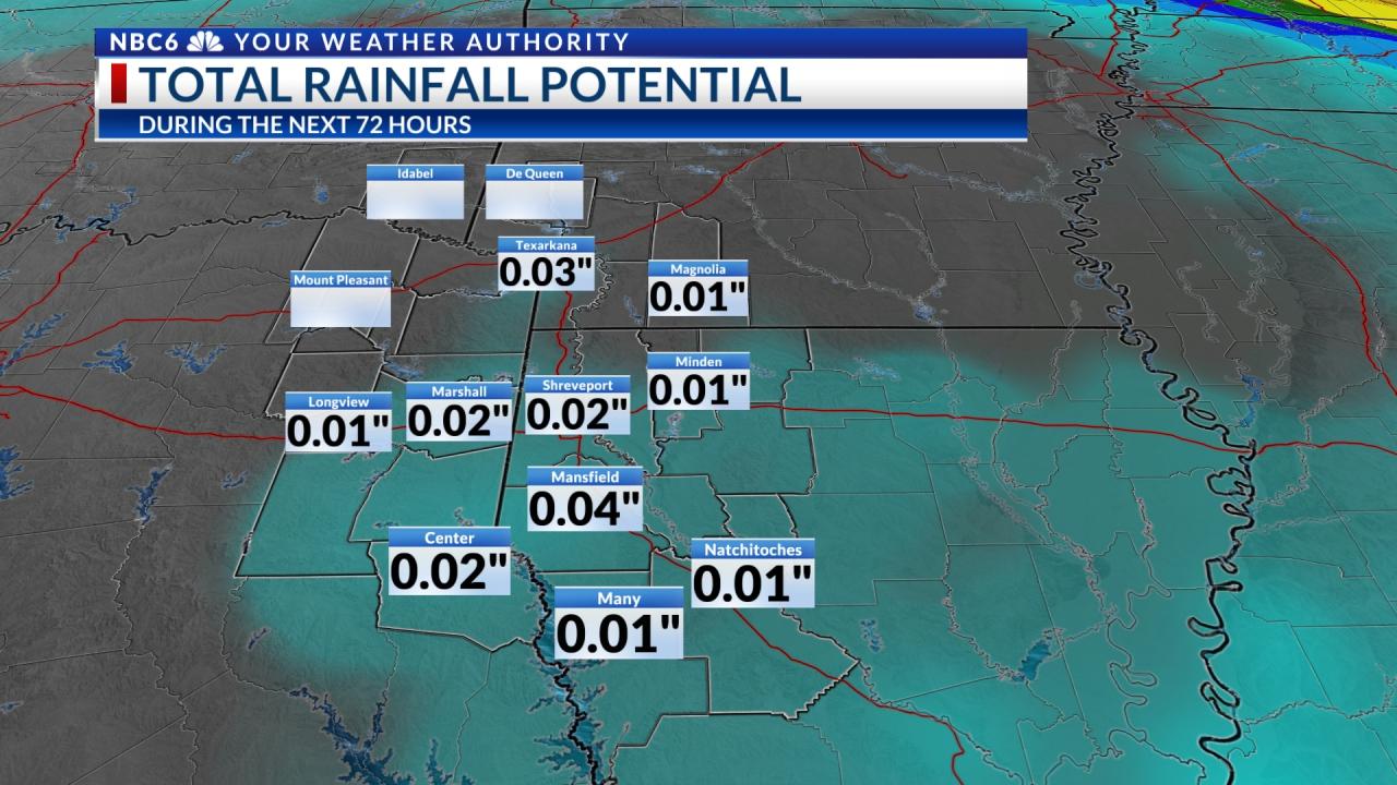 Futurecast Rain Potential