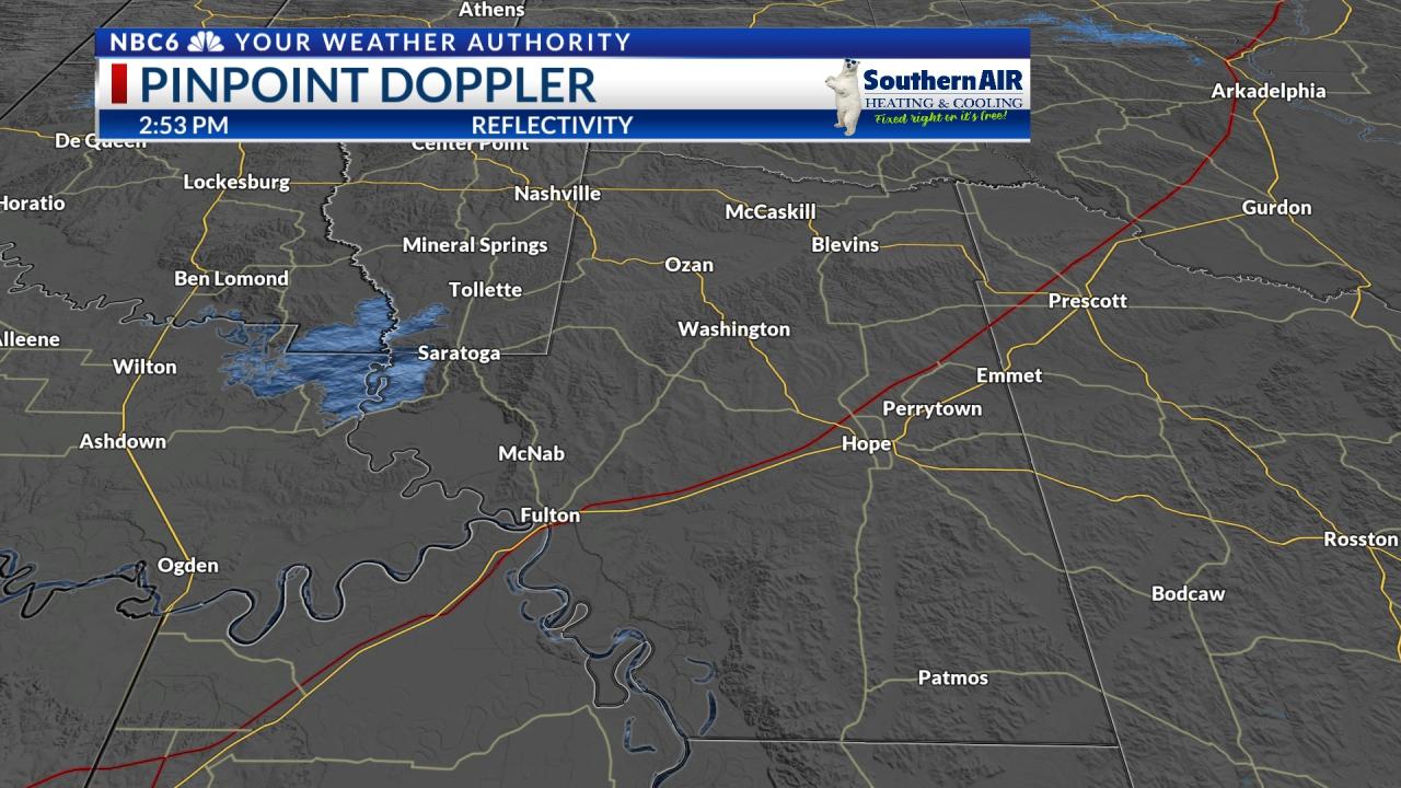 Pinpoint Doppler Hempstead County