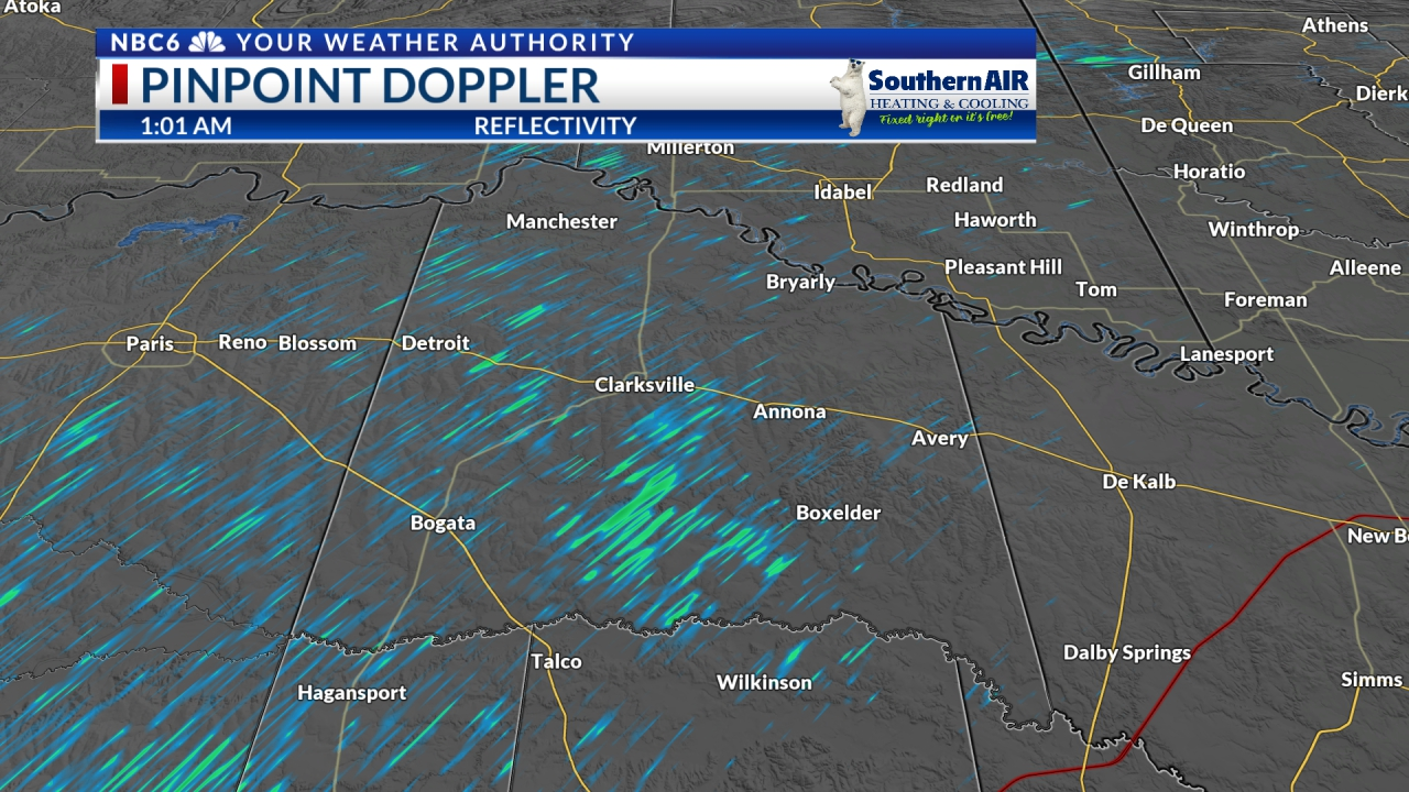 Pinpoint Doppler Red River County