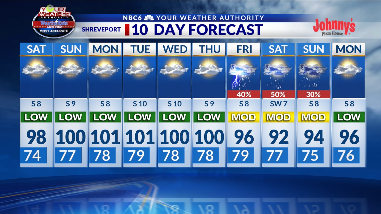 Shreveport 7 Day Forecast
