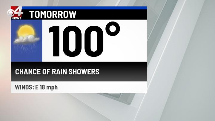 Tomorrow's Forecast
