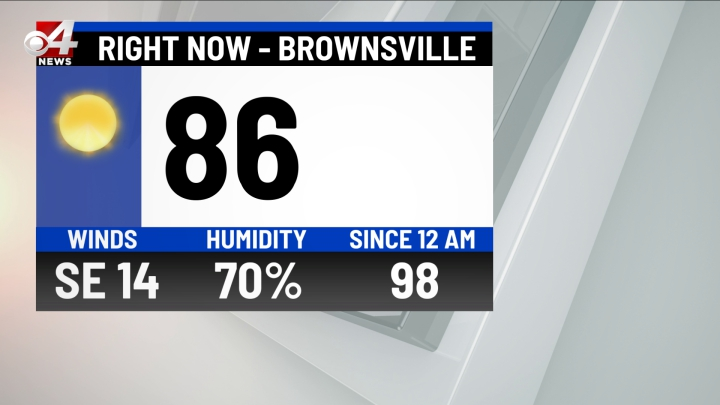 Right Now: Brownsville