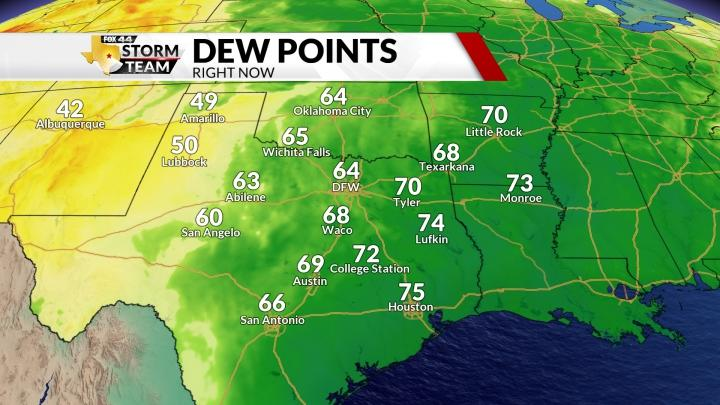 Regional Dew Points