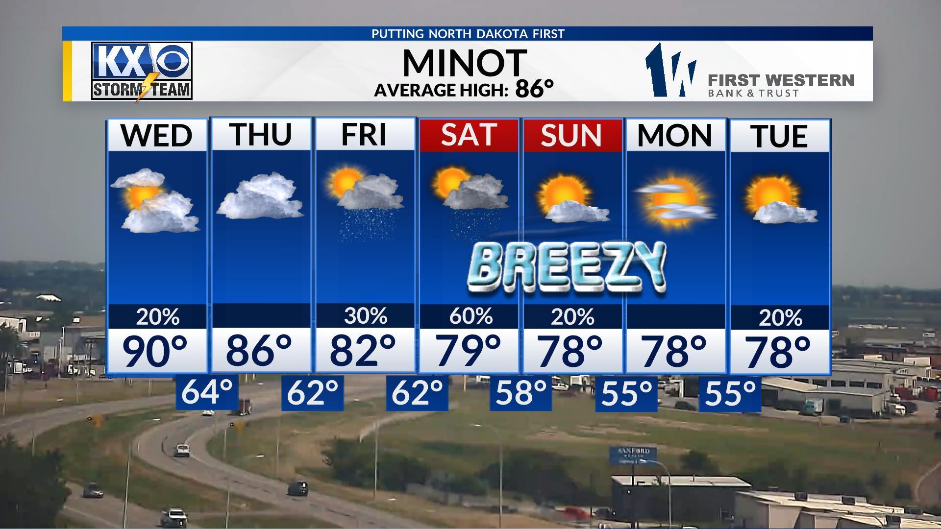 7-Day Forecast (North)