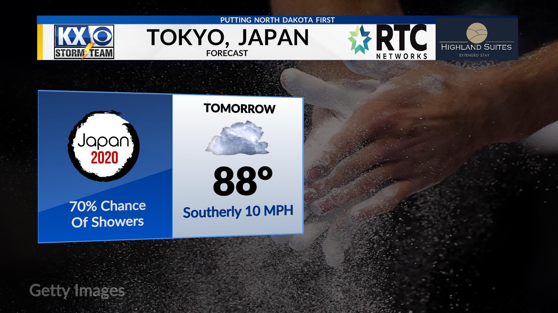 Japan Forecast
