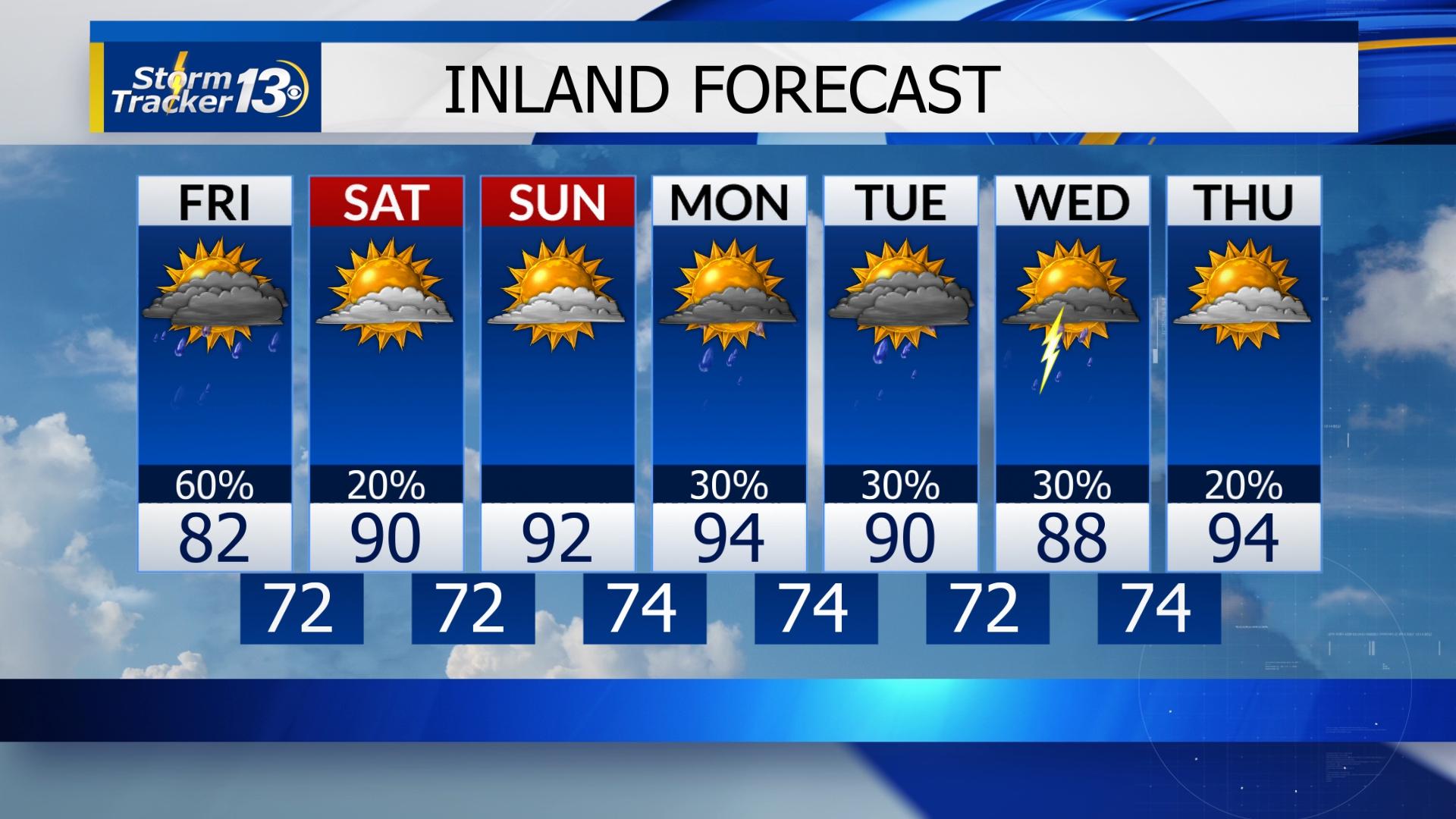 Inland Forecast
