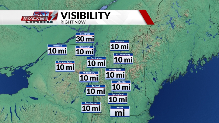 Regional Current Visibility