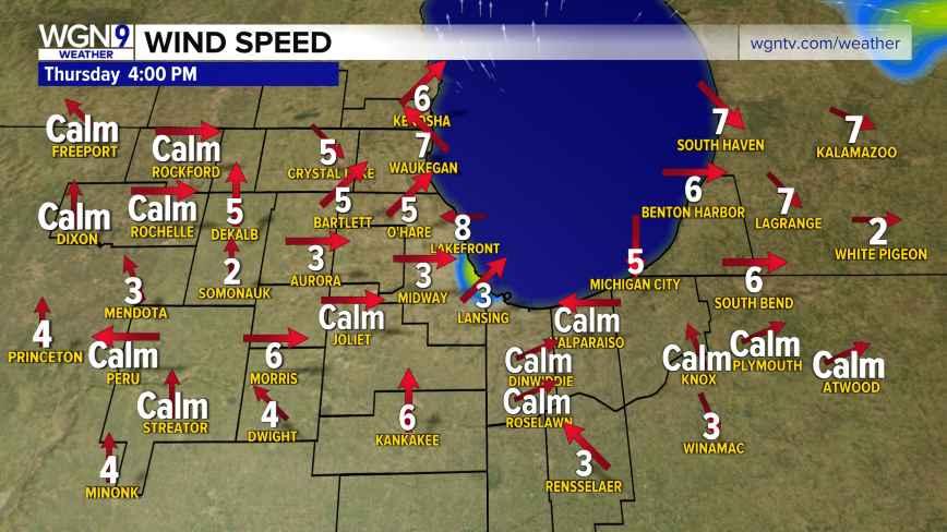 Wind Speeds - Regional