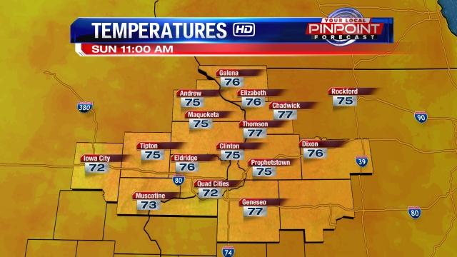 Illinois Temperatures