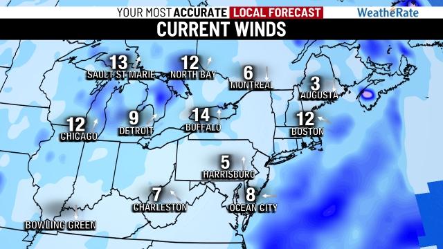 Northeast Wind