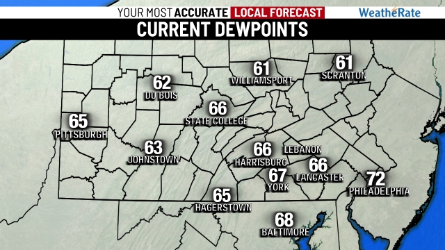 Pennsylvania Dewpoint