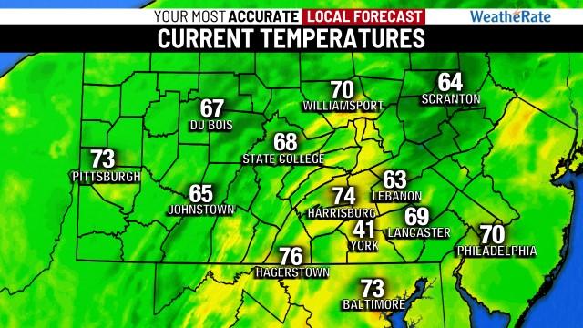 Pennsylvania Temperatures