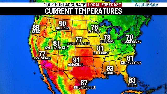 National Temperatures