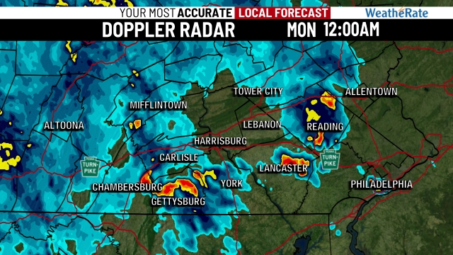 Local Radar