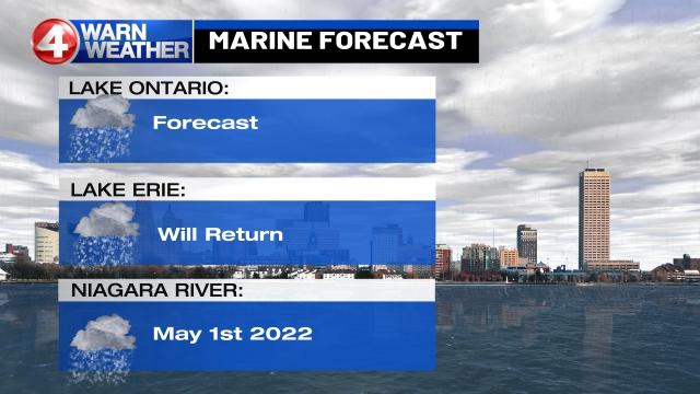 Full Lake Forecast