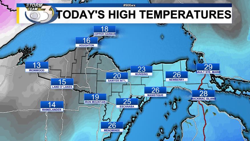 High Temperatures