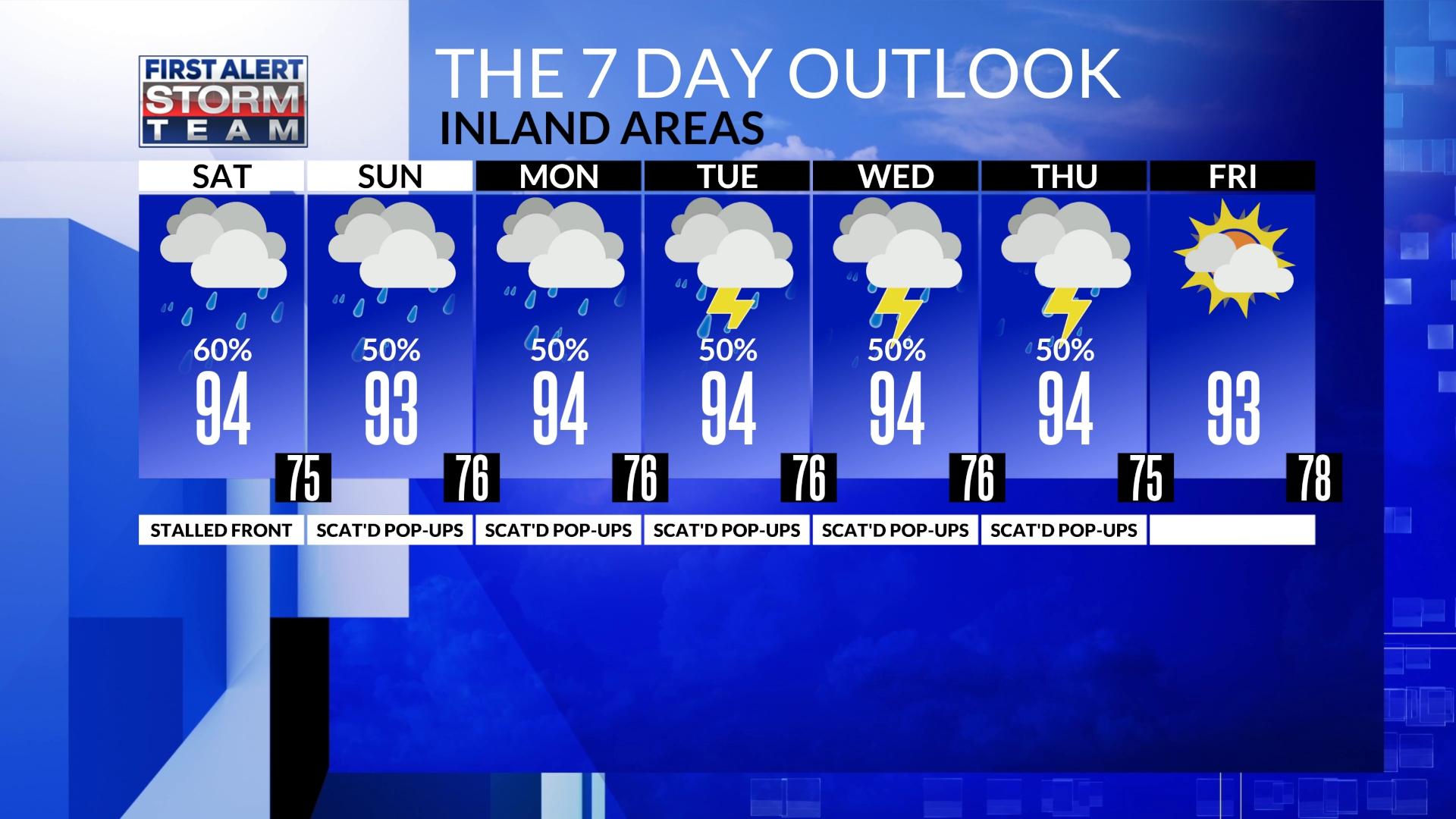 7 Day Inland Forecast