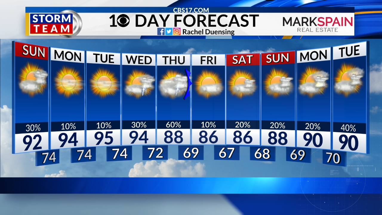 Raleigh 10 day forecast