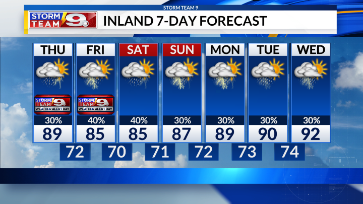 Inland 7-Day Forecast