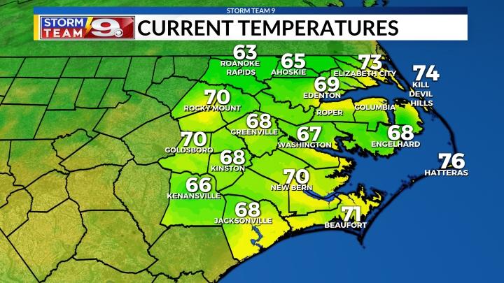 Area Temperatures