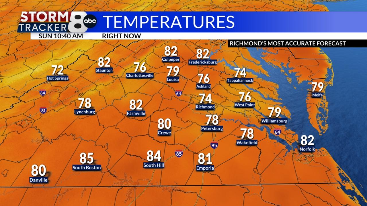 State Temperatures
