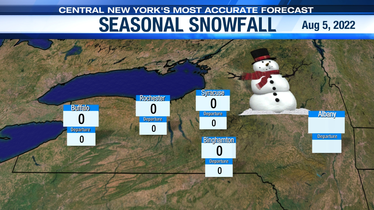 Seasonal Snowfall Totals