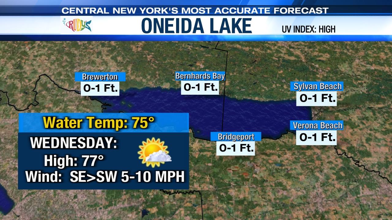 Oneida Lake Boating Forecast