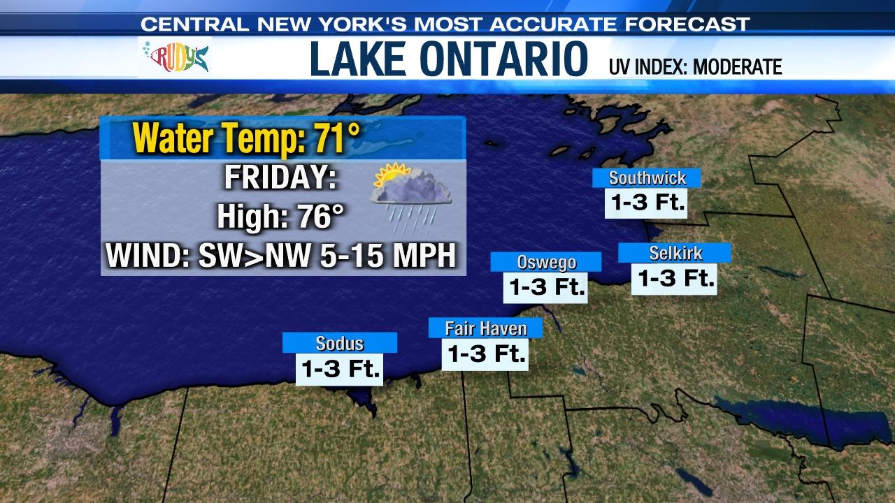Lake Ontario Boating Forecast