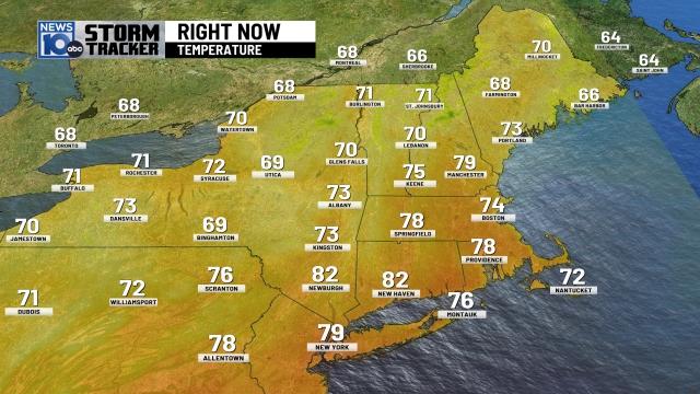 Current Temperatures